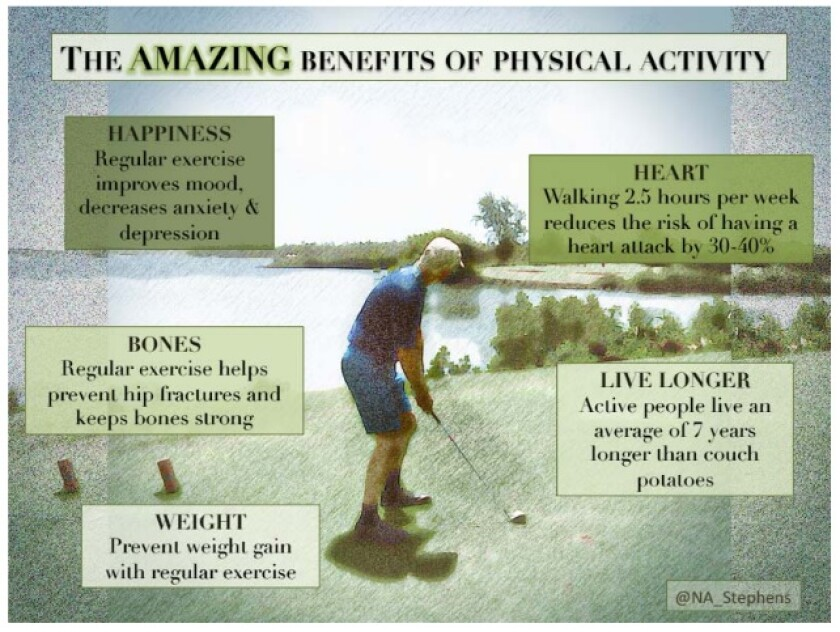 The Amazing Benefits of Physical Activity
