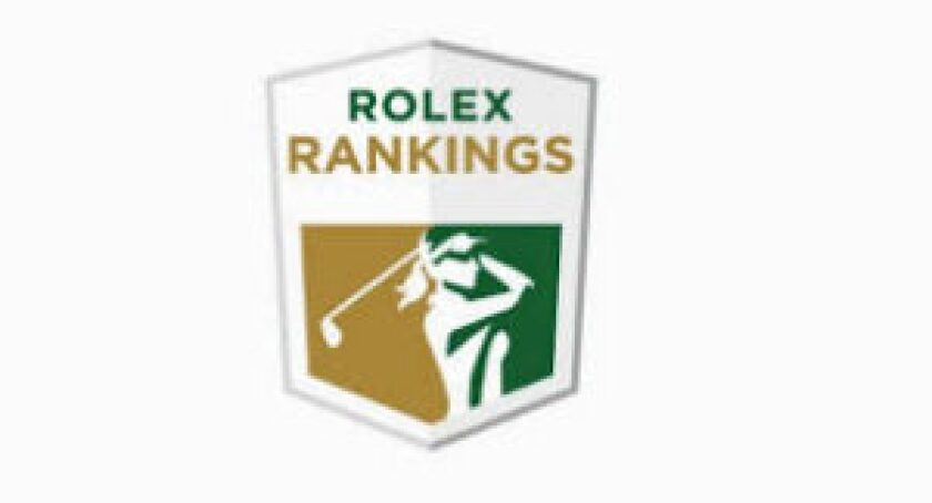 rolex-ranking-300x162 (002).jpg