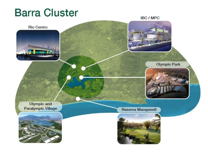 Barra Cluster