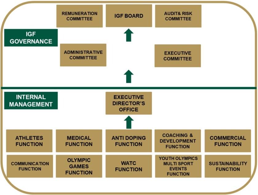 governance chart.jpg